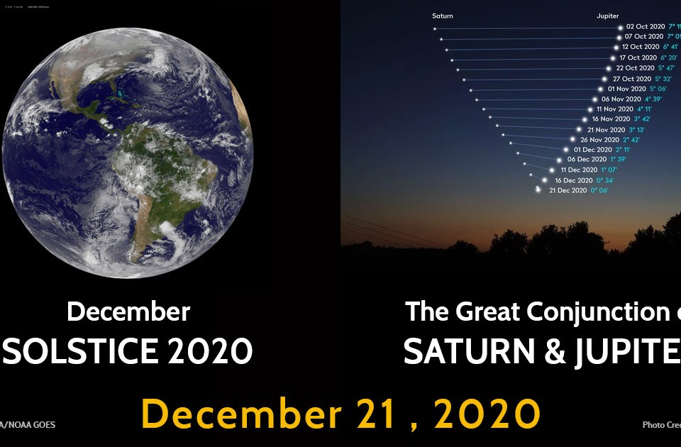 Solstice & the Great Conjunction of Saturn & Jupiter 2020