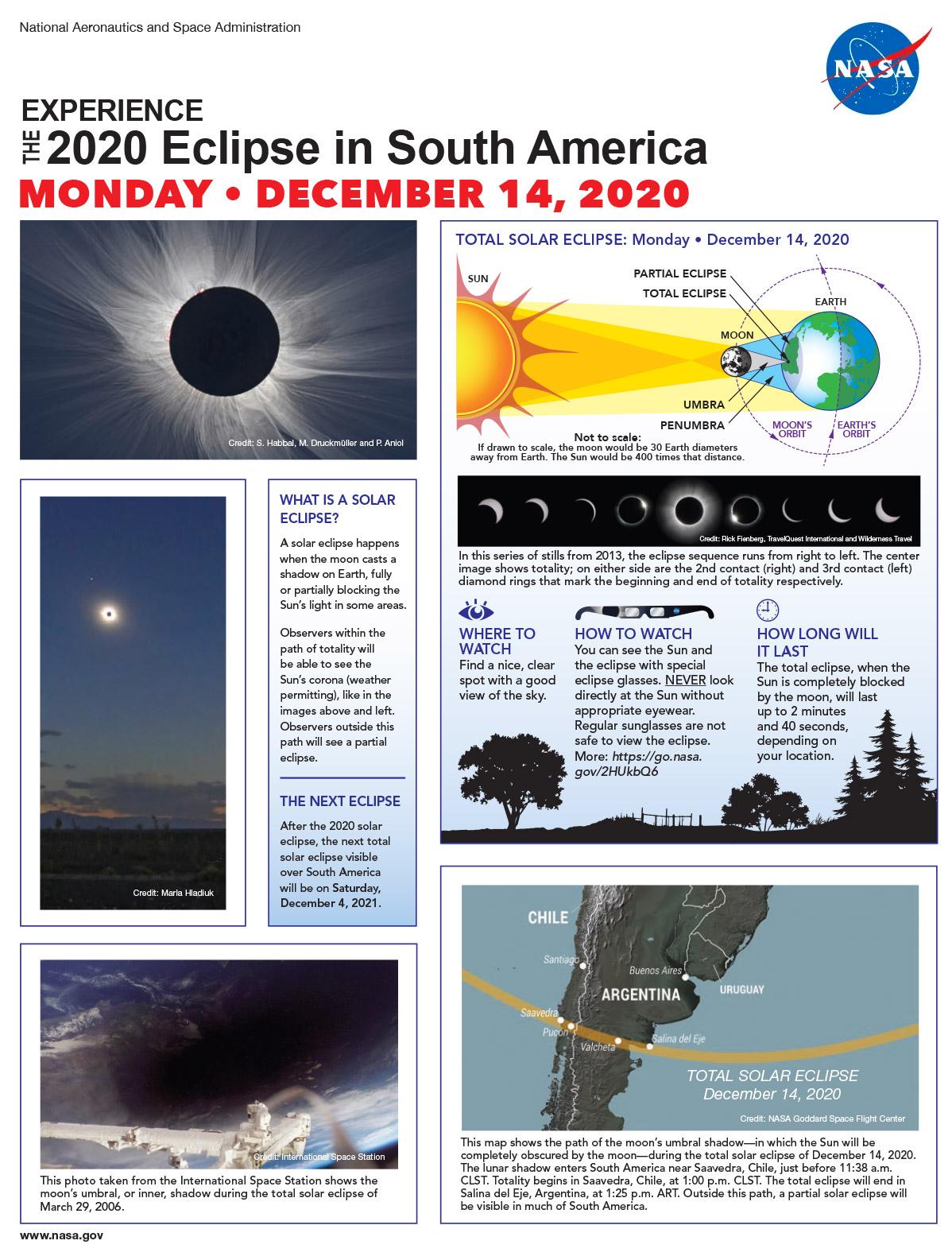 Total Solar Eclipse – December 14, 2020