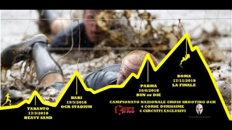 Campionato Nazionale Cross Shooting Race - Italia | The SunWod