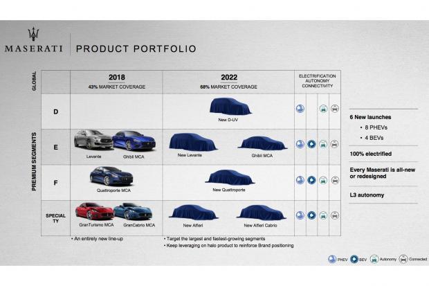 Maserati-Alfieri-production-car-4