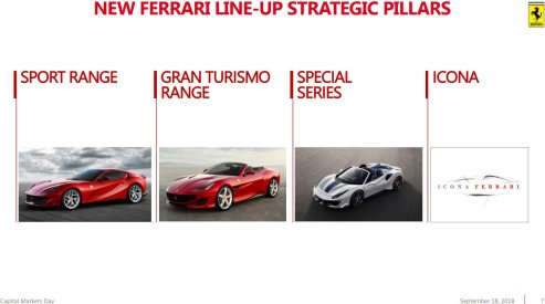 Ferrari 2022 product roadmap release 01