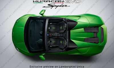 Lamborghini Huracan EVO Spyder-2019 Geneva Motor Show-teaser