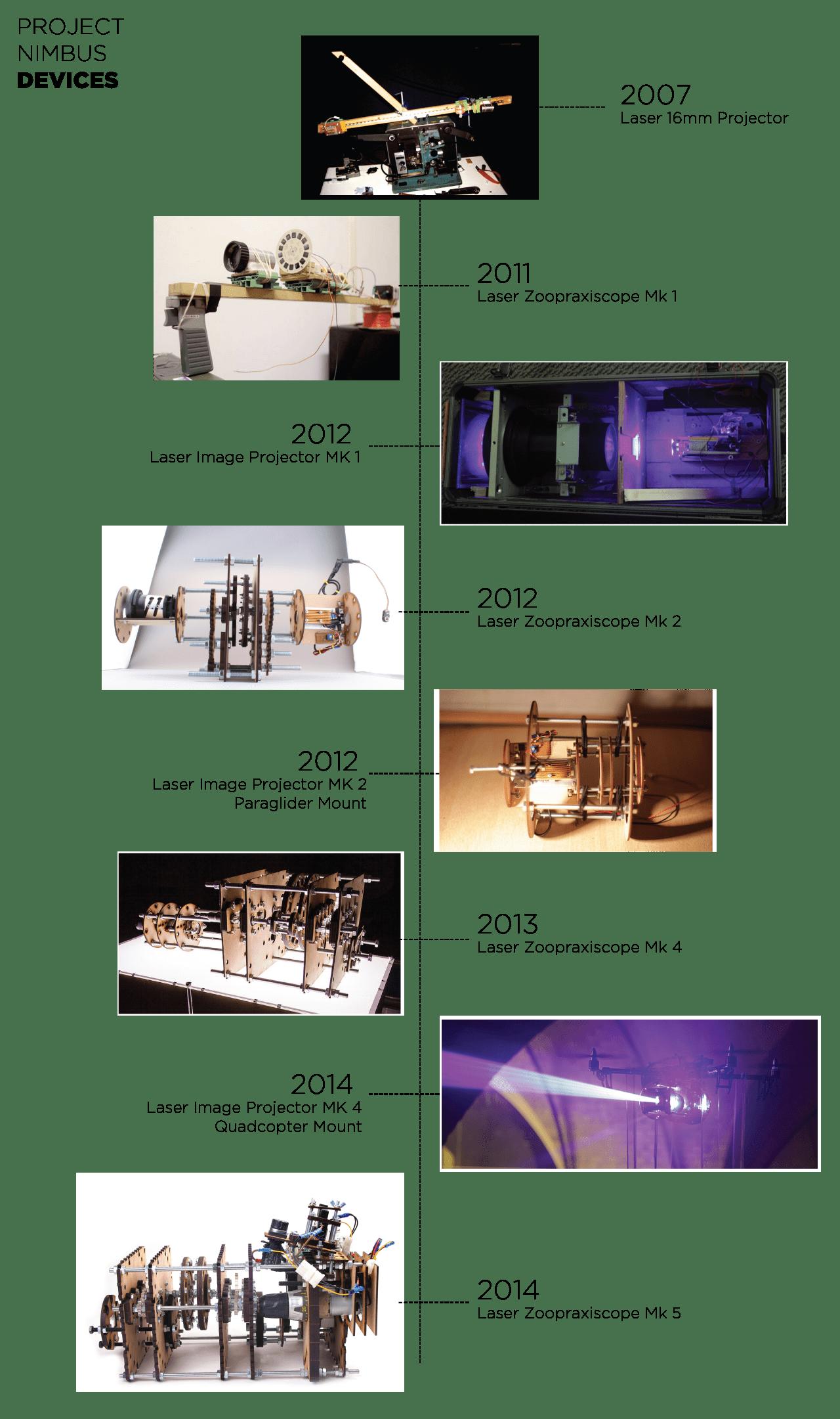 Nimbus-ACE-elements