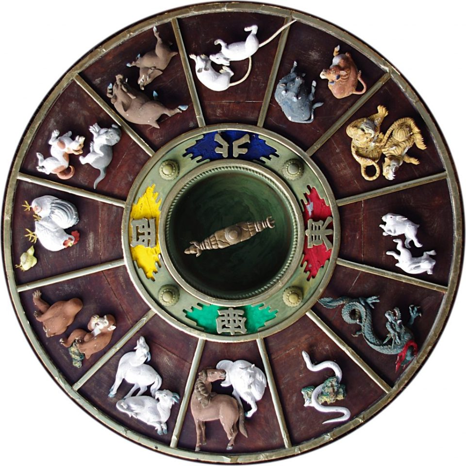 Volgorde van de Chinese dierenriem