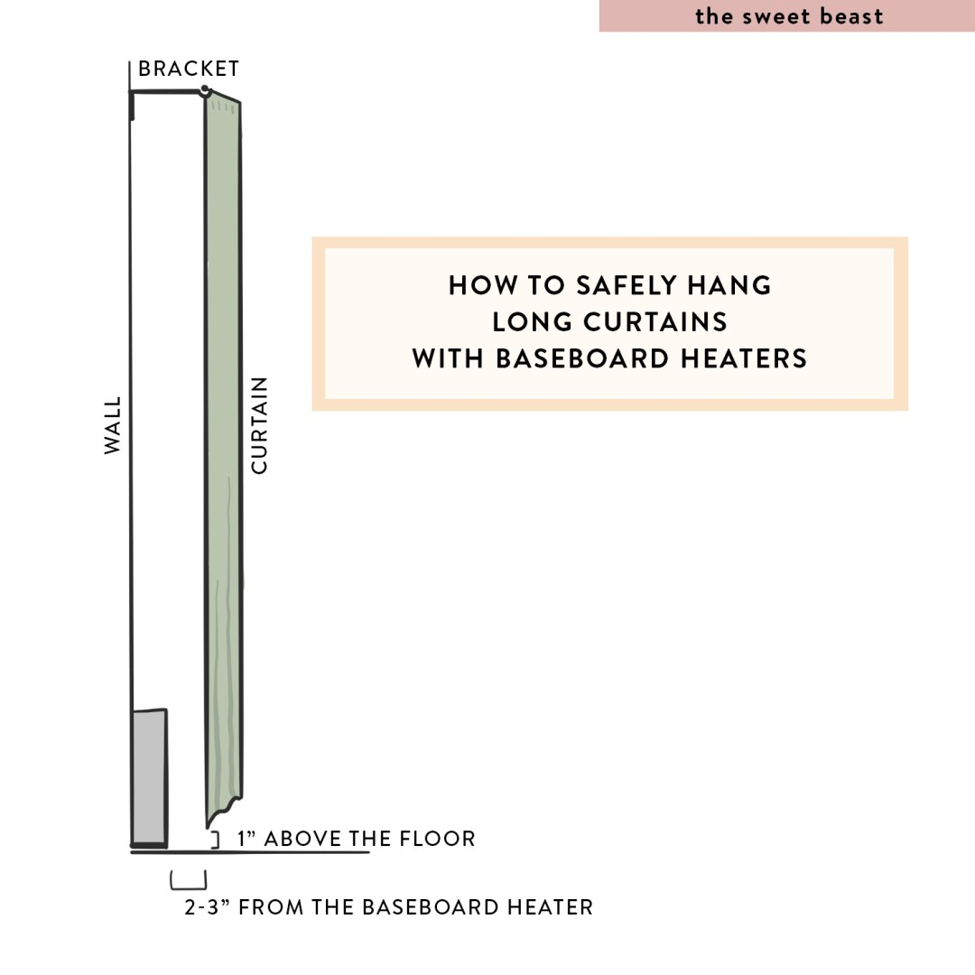 How to Safely Hang Long Curtains with Baseboard Heaters