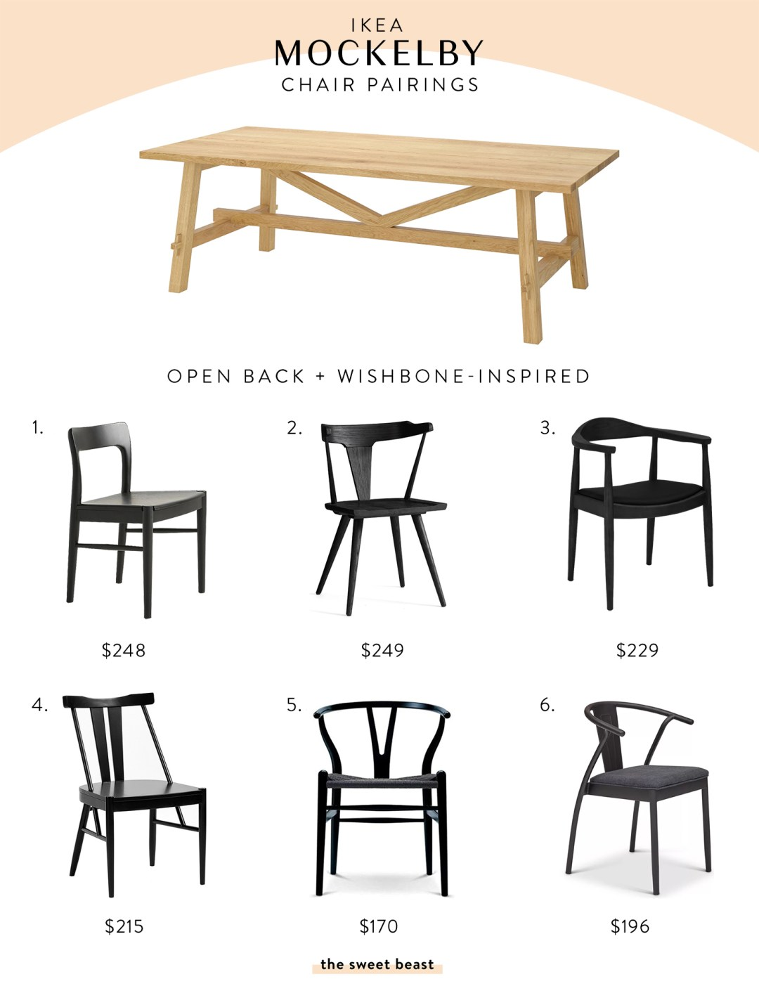 ikea mockelby black wishbone dining chair pairings