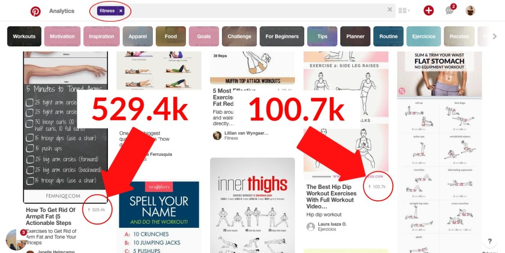 Fitness is a popular topic on Pinterest with many viral pins