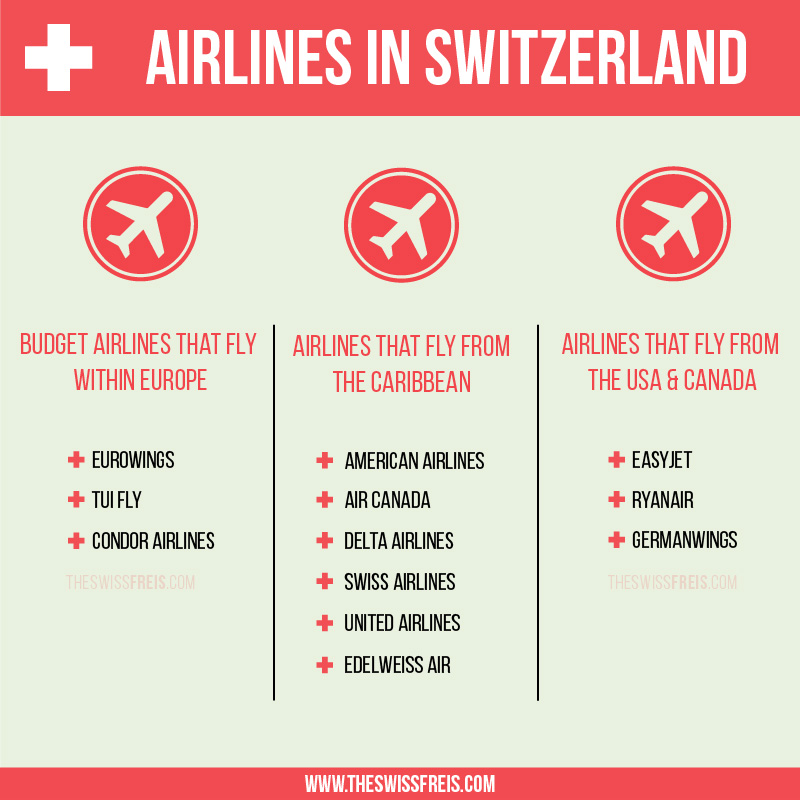 Airlines in Switzerland