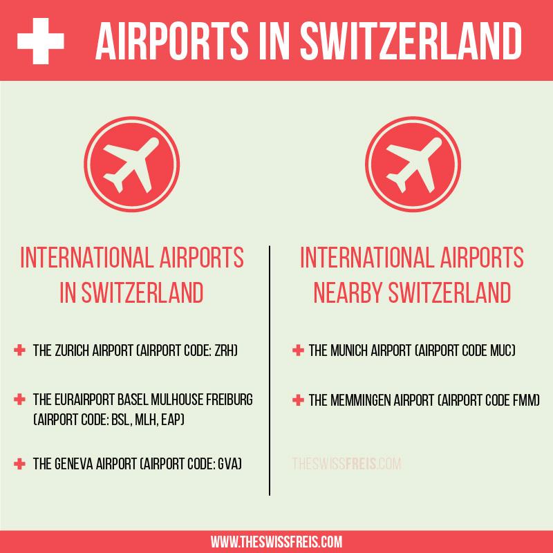 Airports in Switzerland