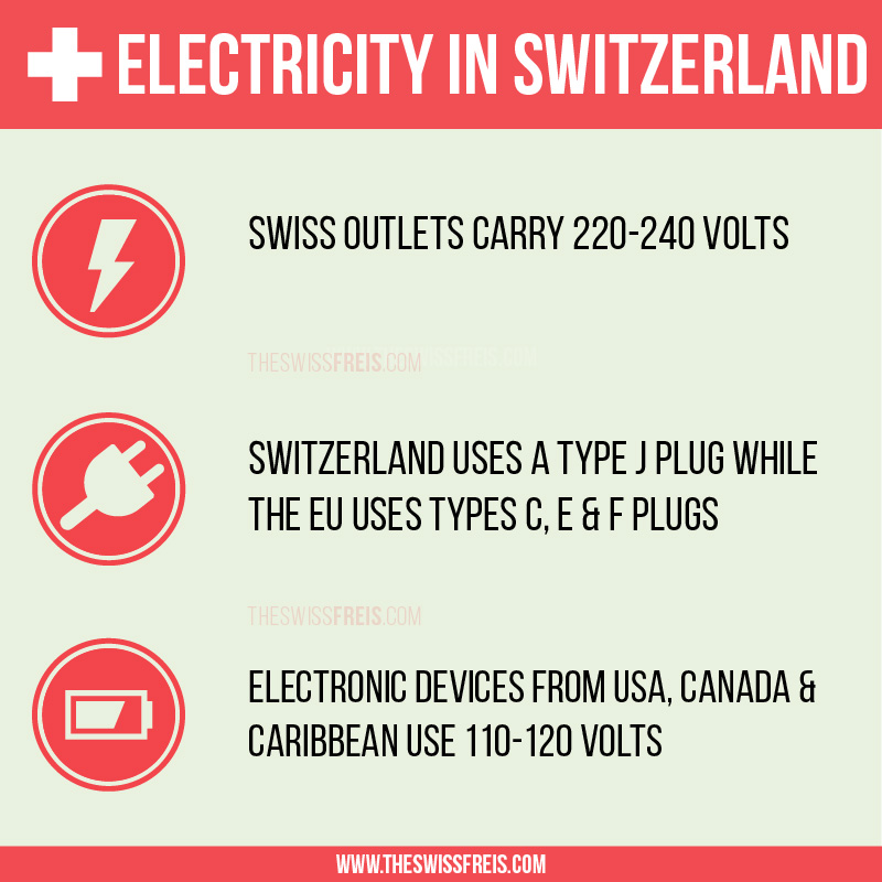 Electricity in Switzerland