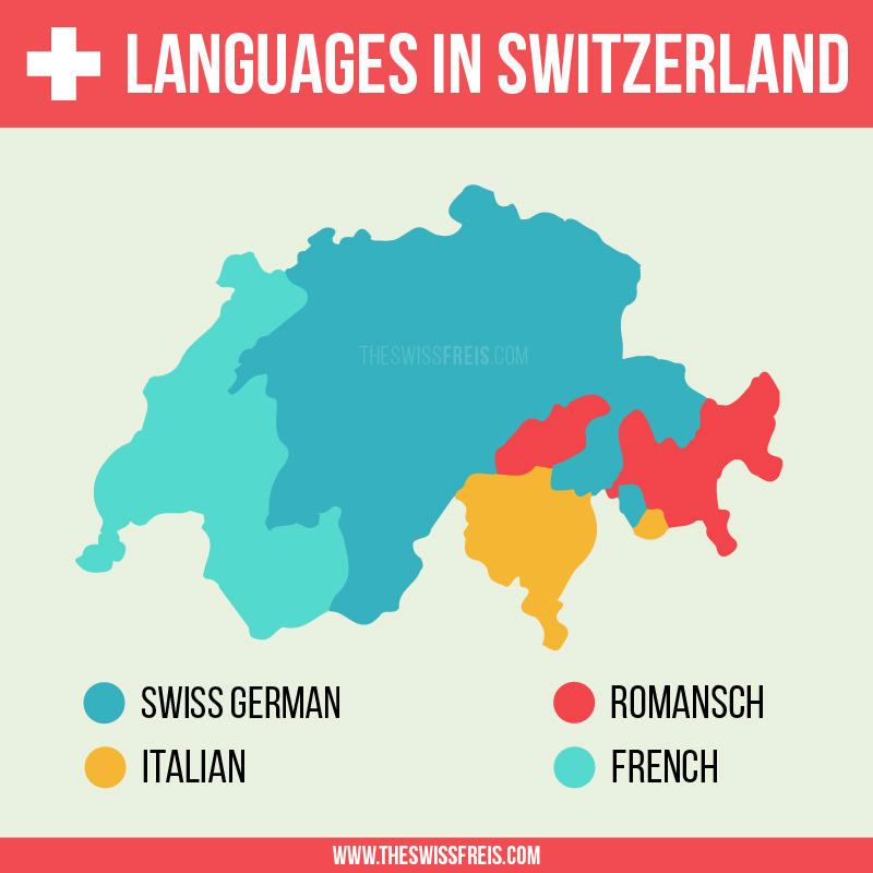 Languages in Switzerland