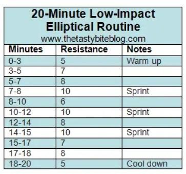 20-minute-low-impact-elliptical-routine
