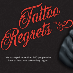 Tattoo Regrets