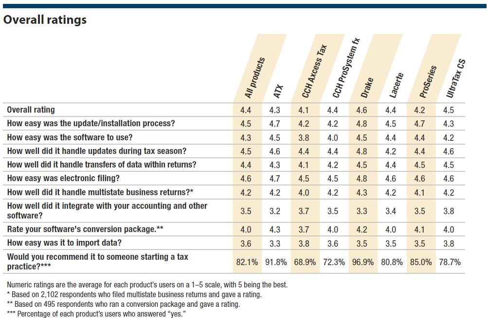 Estate Tax And Tax Reform
