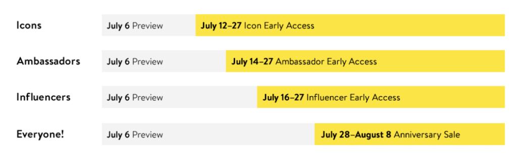 Nordstrom Anniversary Sale Dates 2021