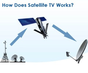 How Satellite TV Works