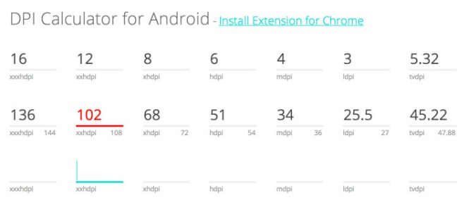 DPI-Calculator-for-Android-