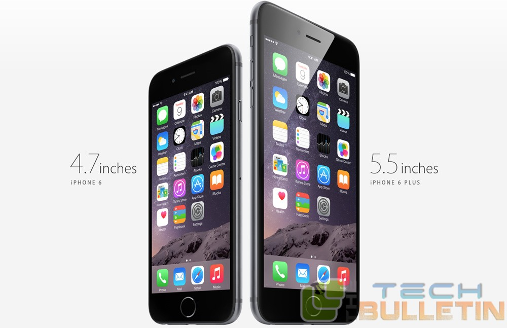 Apple iPhone 6 vs OnePlus One : Detailed Comparison