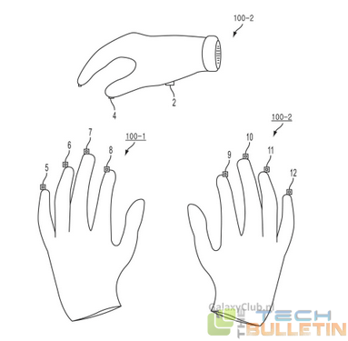 Samsung-files-patent-for-smart-glove