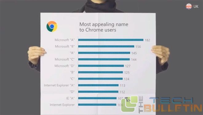 Microsoft-Browser-Name-Survey