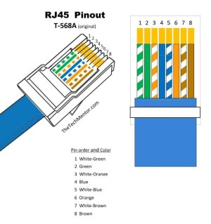 Easy RJ45 Wiring (with RJ45 pinout diagram, steps and