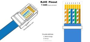 Easy RJ45 Wiring (with RJ45 pinout diagram, steps and