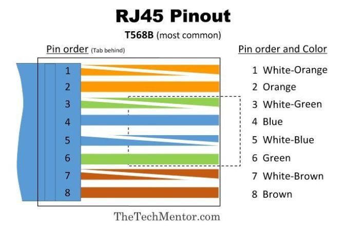 pinout rj45 wiring diagram  trusted wiring diagrams •
