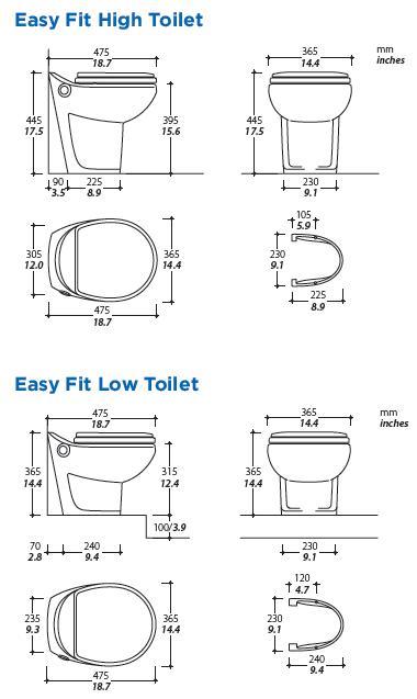 tecma® easy fit  the allchina  compact rv toilet  thetford