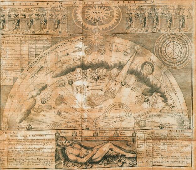 The Great Meteorological Chart from Cosmic Meteorology (1626) by Robert Fludd. via Bogdan Antonescu