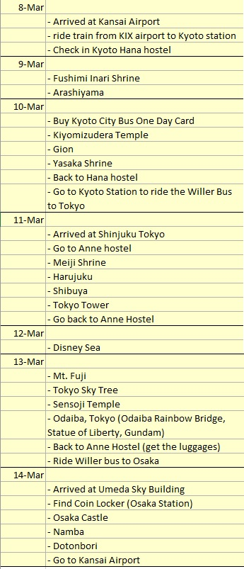 6 Days Itinerary in Japan