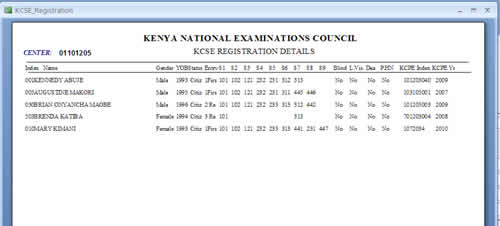 kcpe 2014 registration manual