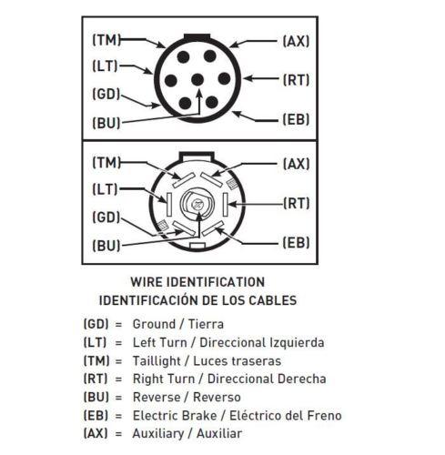 hopkins 7 blade trailer wiring diagram  gm 3 5 v6 engine