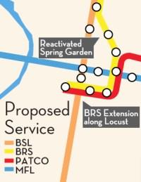 Proposed Philadelphia Transit Service