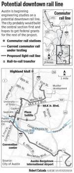 Austin Light Rail Map