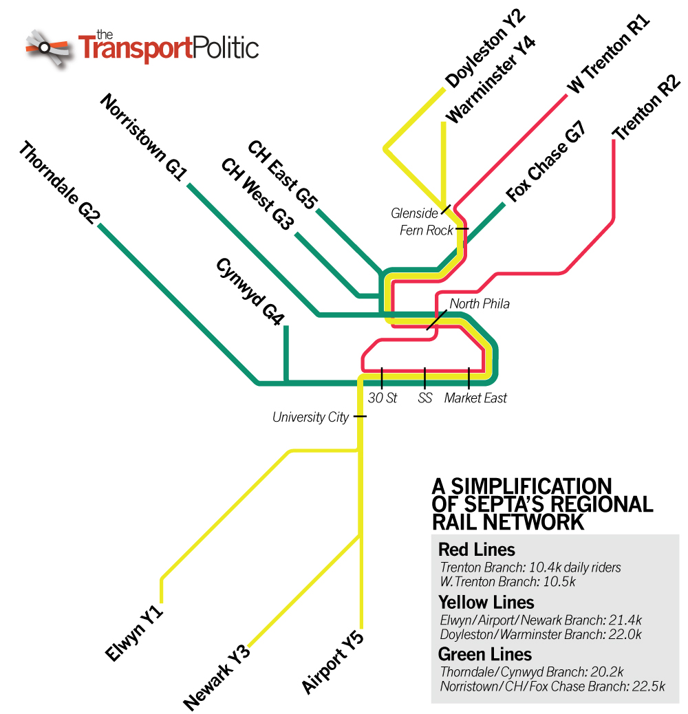 Philadelphia reevaluates regional rail route structure dismissing there are currently thirteen line termini on philadelphias regional rail network by dividing services leading to those stations based on geography and publicscrutiny