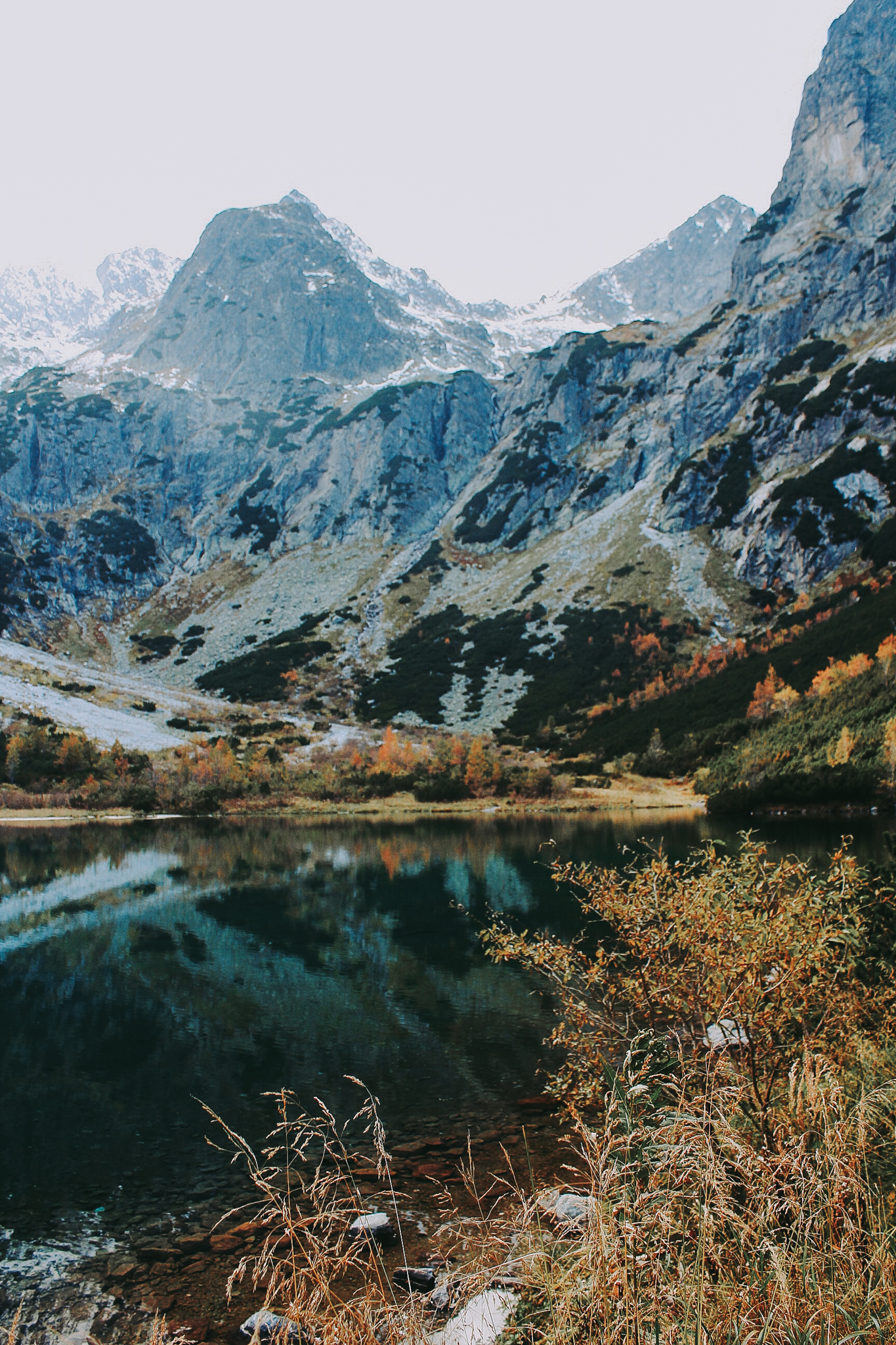 High Tatras Lake