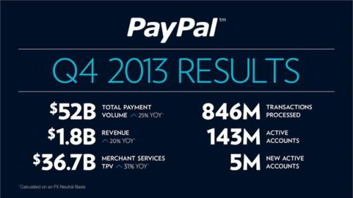 PayPal 2013 1