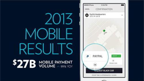 PayPal 2013 3