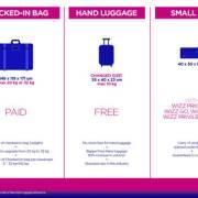 Wizz Air nu mai cere bani pentru bagajul mare de mână