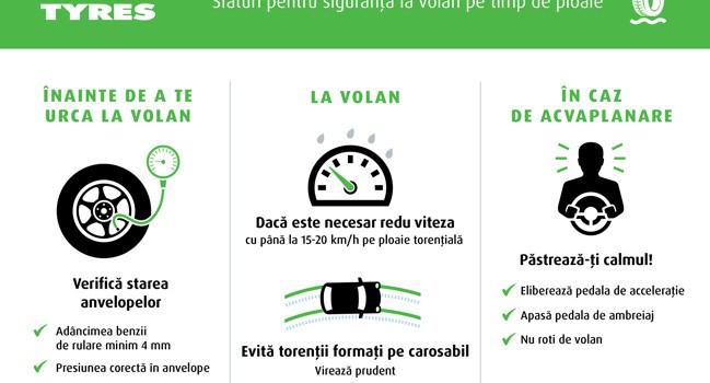 Sfaturi pentru siguranța la volan pe timp de ploaie! Cum să reacționezi în caz de acvaplanare