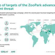 ZooPark: o nouă campanie malware pentru Android