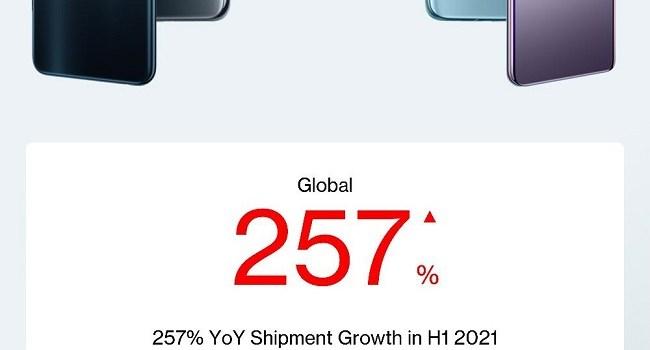 Livrările de smartphone-uri OnePlus cresc cu 257% la nivel global, în prima jumătate a anului