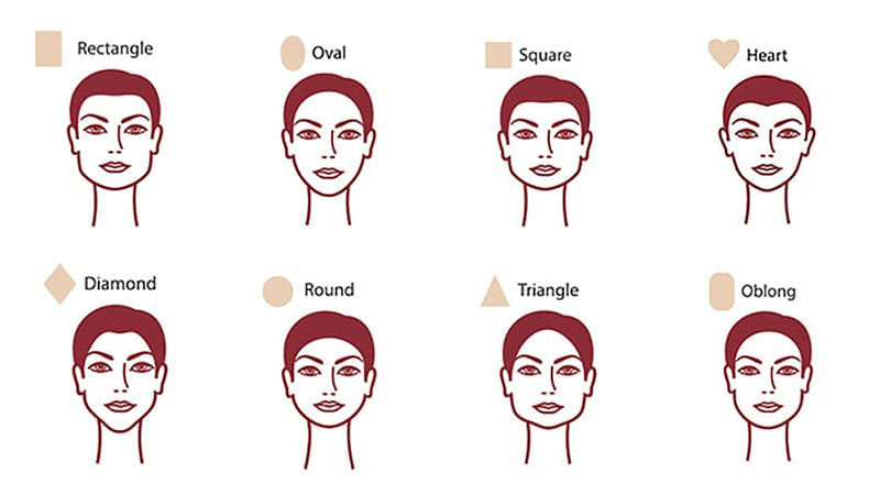 What Style Of Glasses Suits My Face Shape