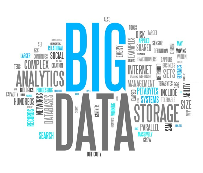 big data infratructure