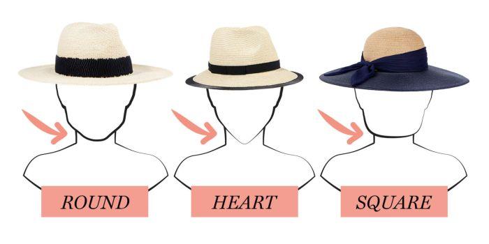 Hats Stylish Face Shape