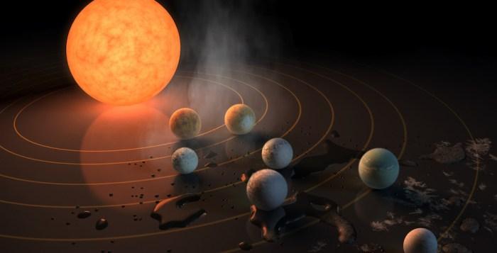 NASA solar system
