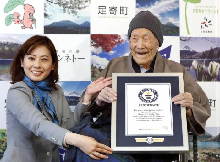 Guinness, Record, Oldest