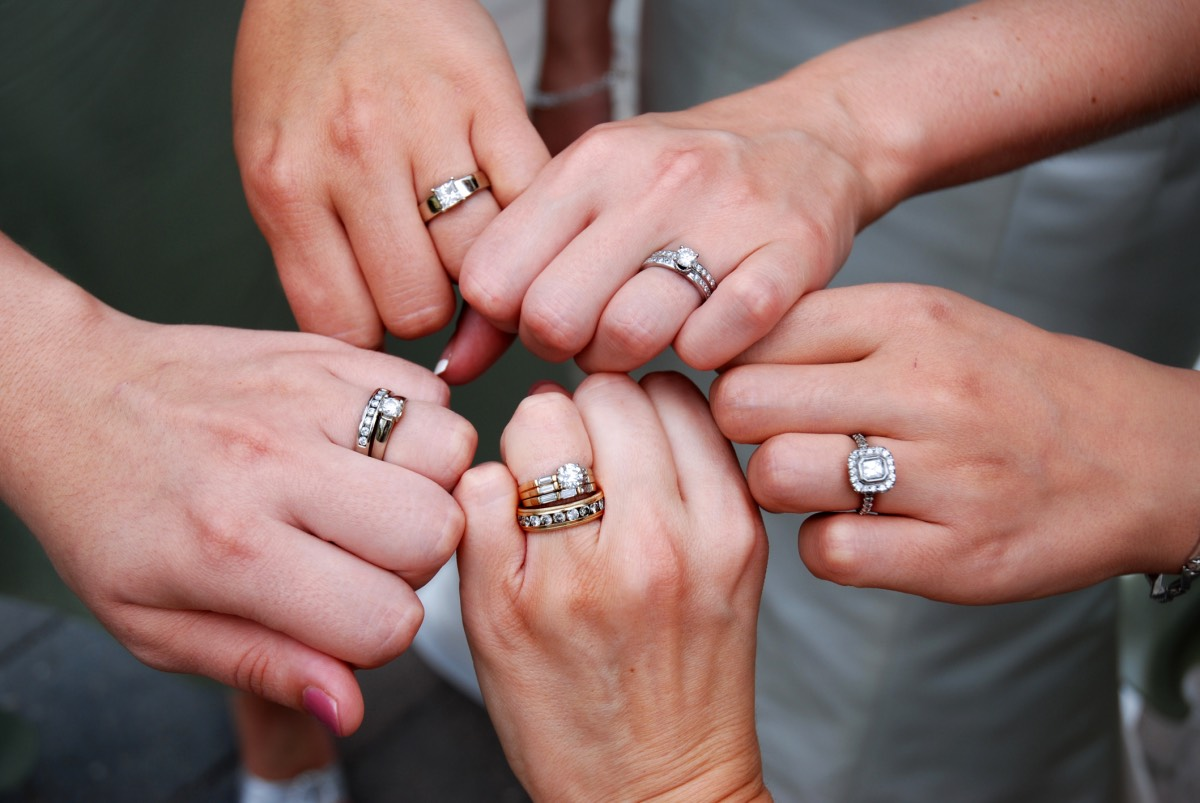 What Does Wearing Rings On Your Each Finger Mean? - The Trent