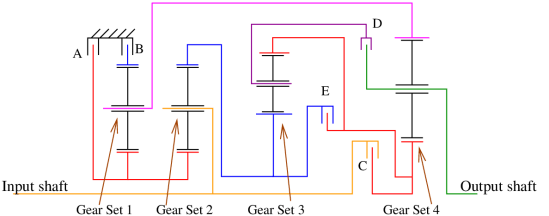 Stick diagram for the ZF 8HP