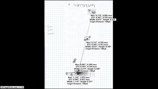 Vortex Vertical Subtension Test